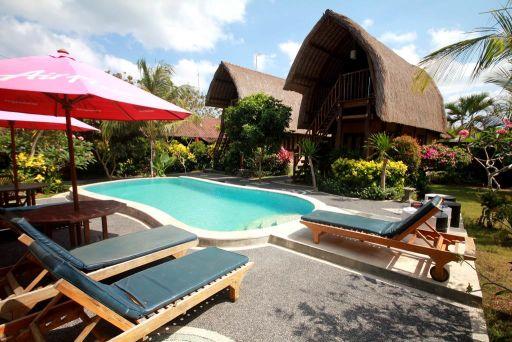 Spotprijsje op Bali